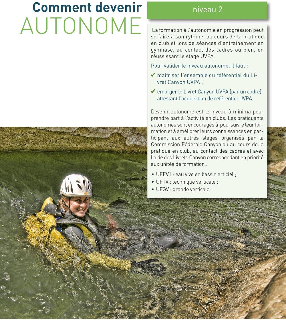devenir autonome en canyon à la FFCAM